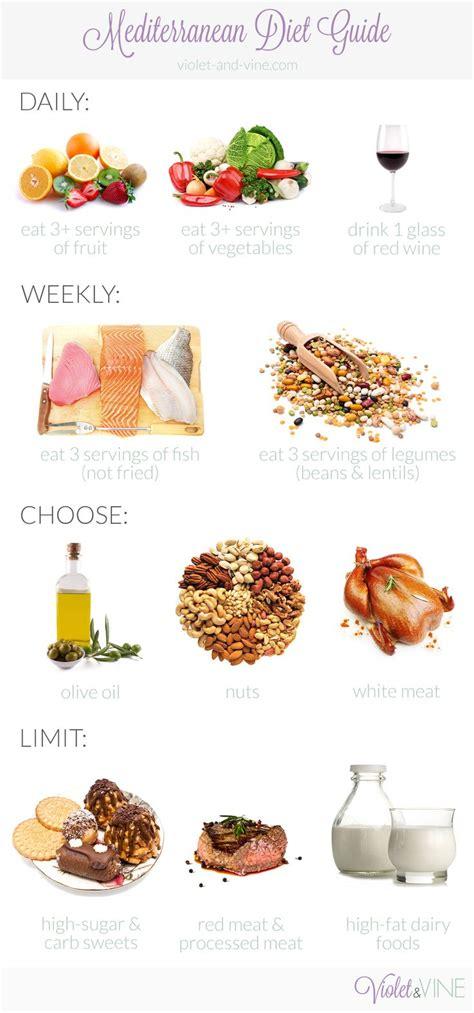 printable mediterranean diet recipes printable mediterranean diet guide mediterranean diet