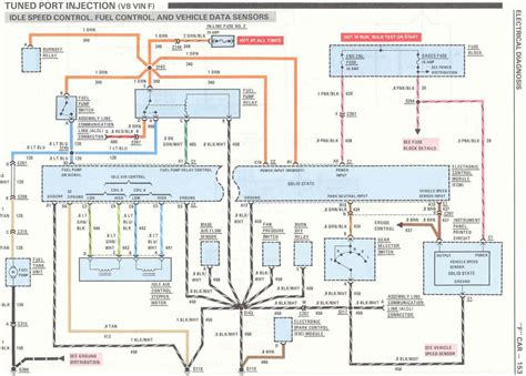 tpi wiring harness diagram tpi wiring harness diagram fitfathers me