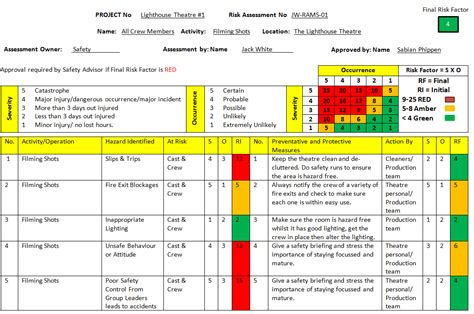 100 fire safety assessment template 8 best photos