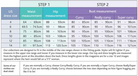 what is the average size of a 2 bedroom apartment clothing size guide bravissimo