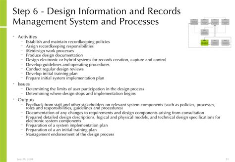 design criteria standard for electronic records management structured approach to implementing information and
