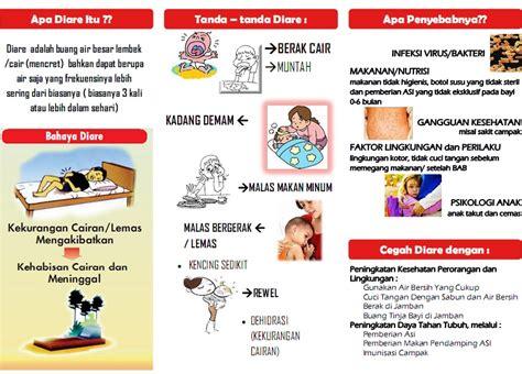 membuat poster pencegahan penyakit seksual kumpulan materi kebidanan sap dan leaflet diare pada anak