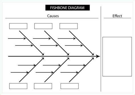 template for fishbone diagram 10 fishbone diagram template academic resume template