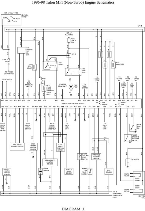 2003 mitsubishi eclipse wiring diagram 7bolt alternator
