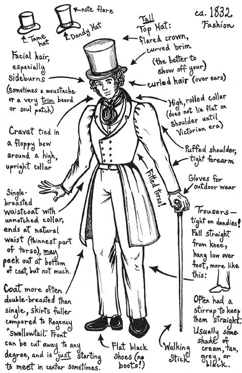 Fashion Mis Statements 2 by Les Mis Fashion Sheet By Annecat On Deviantart