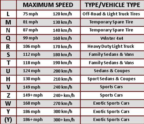 345s Grand Sport tires (soon)   CorvetteForum   Chevrolet