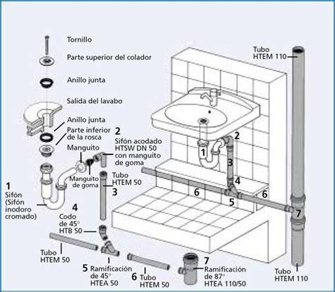 plomeria definicion drenaje de lavabos y ba 241 os