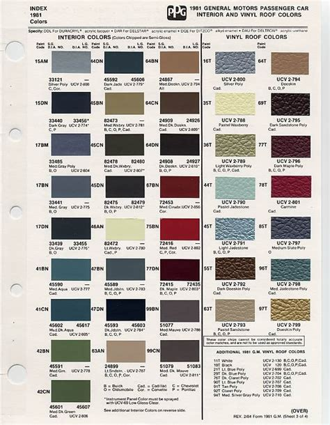 car paint color codes gm auto color chips color chip selection auto paint