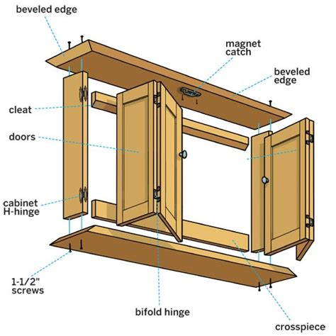 Hanging Tv Cabinet by Tv Hanging Cabinet Howto
