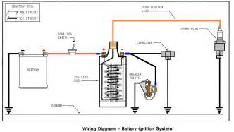 harley davidson points ignition wiring diagram harley harley davidson free wiring diagrams