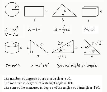 sat absolute patterns 7 practice tests volume 1 books basic formulas basic formulas everyone should