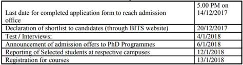 Bits Pilani Part Time Mba by Admission Opens To Bits Pilani Phd Programme For Pilani