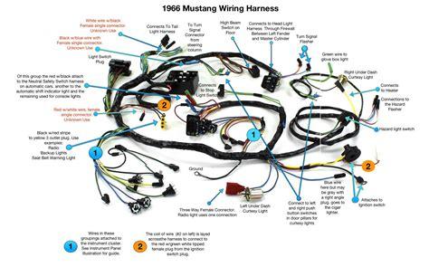 mustang wiring harnes wiring diagram
