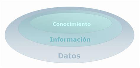 inteligencia intuitiva intuitive intelligence por qu sabemos la verdad en dos segundos why do we the in two seconds books 191 qu 233 es business intelligence eduarea s