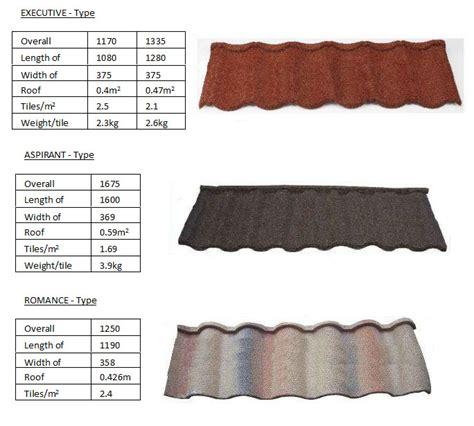types of metal roofing metal roof types smalltowndjs
