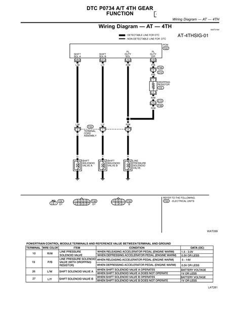 qg18de pcv valve location qg18de get free image about