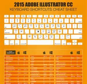 11 illustrator cheat sheet free download free amp premium templates