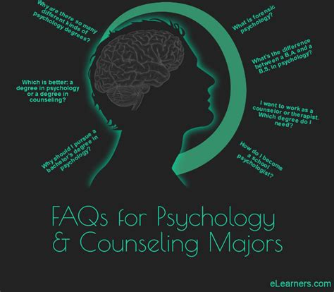 Psychology Degree Already Ba And Mba by Faqs For Psychology And Counseling Majors Difference