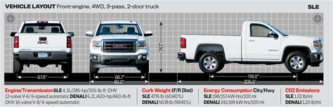 gmc sierra truck bed dimensions how does the z71 decal look on a 2014 gmc sierra autos post