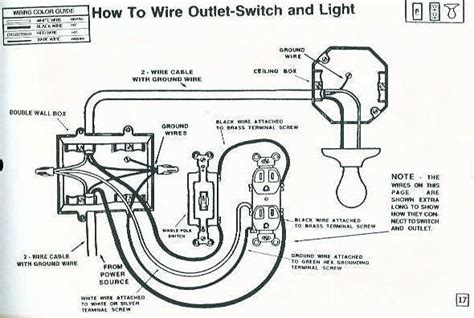 wiring a room with lights and outlets electrical wiring house repair do it yourself guide book