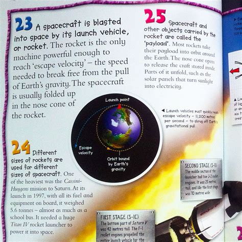 100 facts about the ultimate fact book about books 100 facts exploring space book club