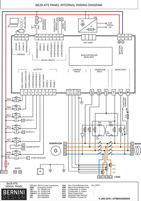ats panel wiring diagram genset controller