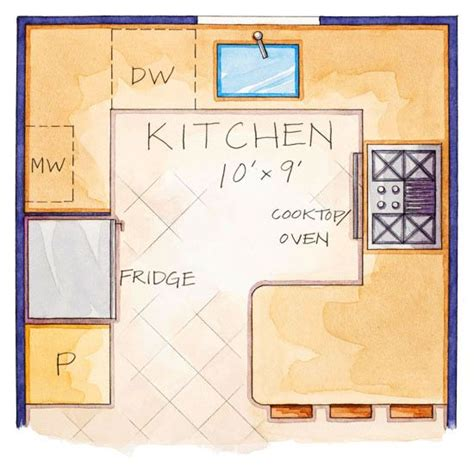 efficient kitchen floor plans our favorite small kitchens that live large
