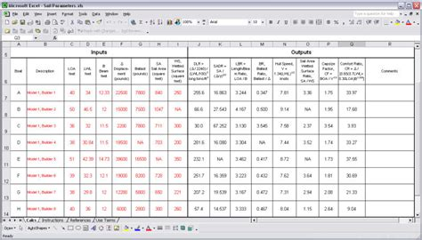 time study template excel time study templates excel official khafre us