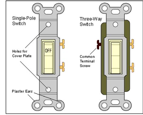 slide switches information engineering360