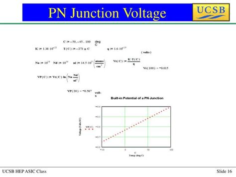 pn junction simulation ppt cmos circuit design layout and simulation powerpoint presentation id 3769499