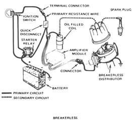 Ignition Part Names 4 Best Images Of 1974 Ford Ignition Module Wiring Diagram