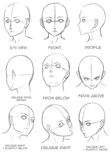 how to draw heads at different angles direction chibi drawing