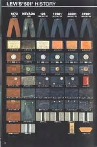 levis color codes levi s color codes