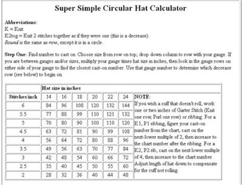 decrease knitting calculator knitnscribble easy hat patterns with photos