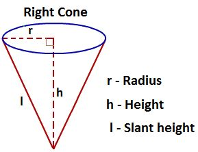 which is the best definition of a conic section right circular cone surface area of a right circular