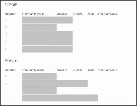 10 Editable Likert Scale Sletemplatess Sletemplatess Survey Chart Template
