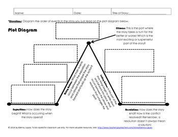 biography pyramid graphic organizer plot diagram story elements activity plot diagram