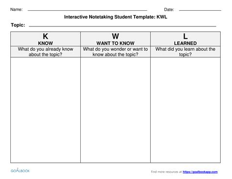 sle chart templates 187 kwl chart template word document