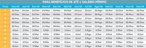 teto salarial inss 2016 consultar calend 225 rio inss 2016 completo oficial