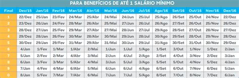 teto inss 2016 setittradingcom consultar calend 225 rio inss 2016 completo oficial