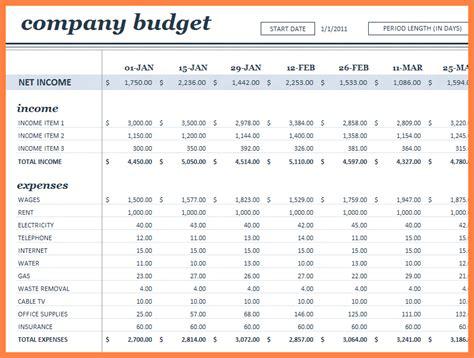 company annual budget template 11 company annual budget template company letterhead