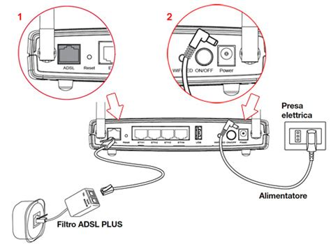 alimentatore modem fastweb come collegare il modem modem adsl e fibra tim