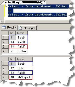 sql query compare two columns same table 1 sql server compare the data in two tables without any