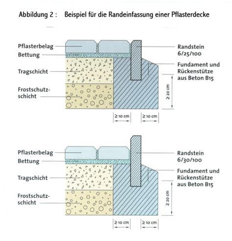 Terrasse Bauen Unterbau 3363 pflastersteine verlegen untergrund pflastersteine