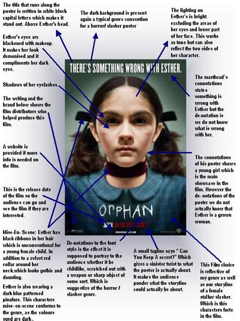 orphan film quotes teasers2010 renee armantrading