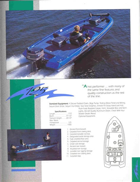 skeeter boat wiring diagram for trailer 1994 skeeter ss90