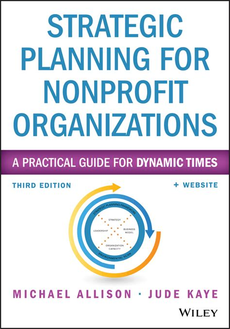 strategic planning for nonprofit organizations a