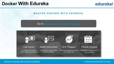 Docker Tutorial Exle | getting started with docker docker tutorial docker