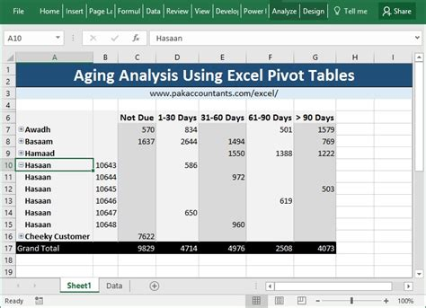 zimtown led grow light review how to create a report as a table in excel 100 images