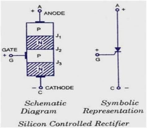schematic symbol for silicon diode schematic symbol for silicon diode 28 images diodes information engineering360 diodes learn